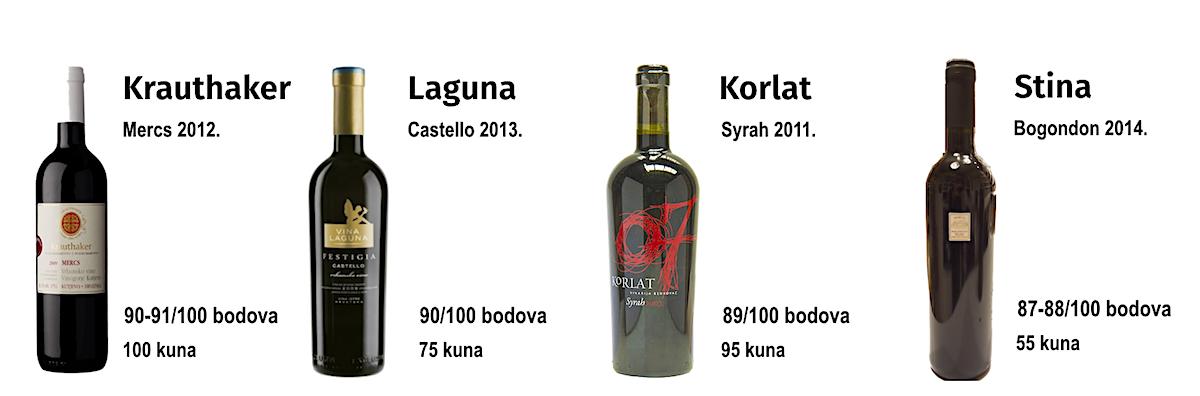 vina za janjetinu pecenu