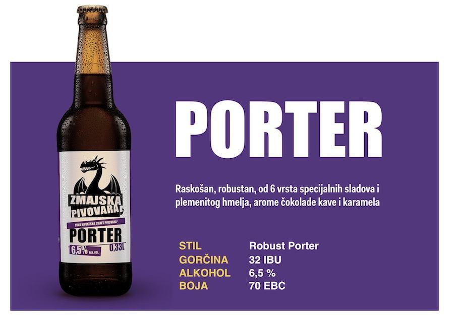 zmajsko-porter-id