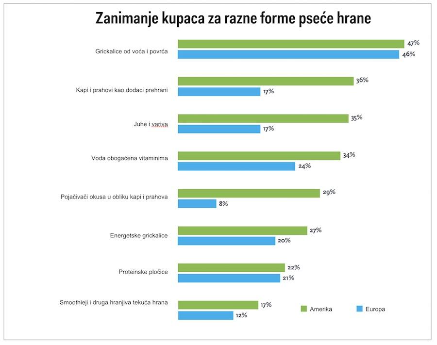 infografika-psi-nielsen