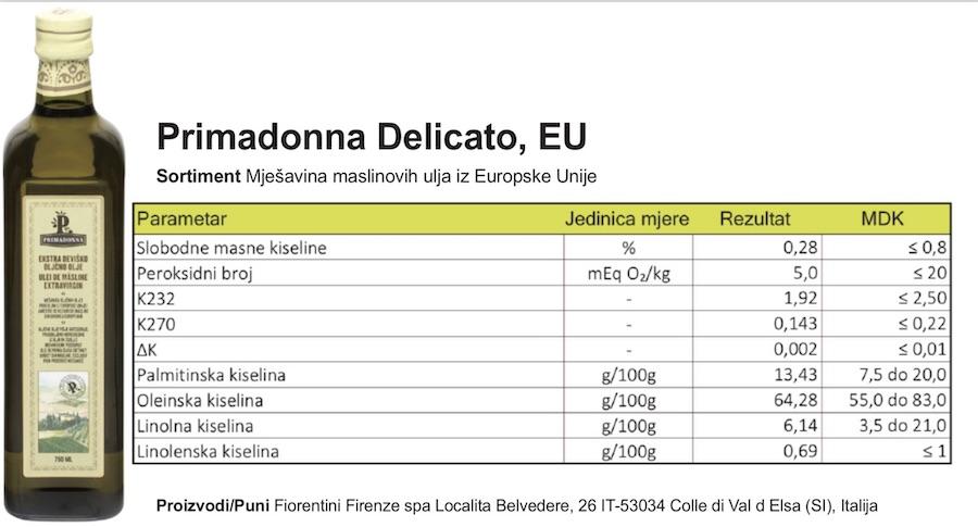 analiza-primadonna-delicato-web