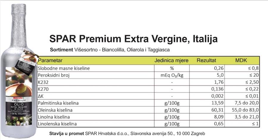 analiza-spar-premium-web
