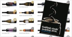 vinski izvjestaj nagrade