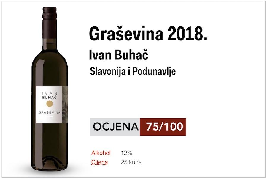 buhac-grasevina-ID
