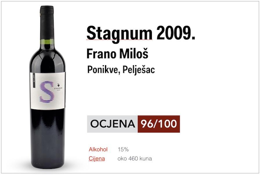 stagnum-2009-ID