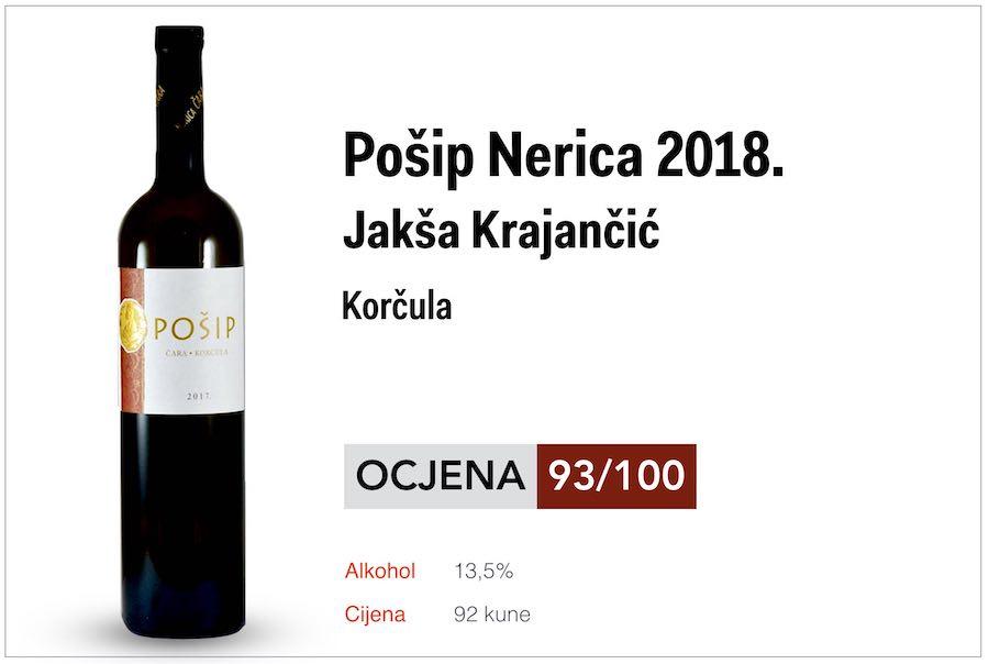 nerica-2018-id