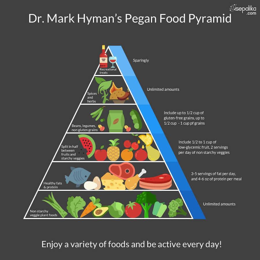 peganska-piramida