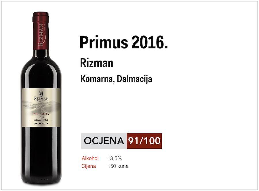 rizman-primus-2016-ID