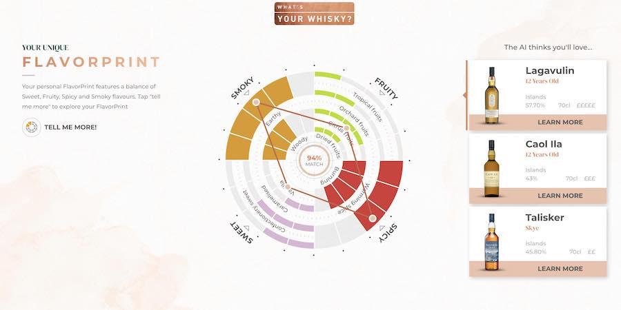 test-whisky