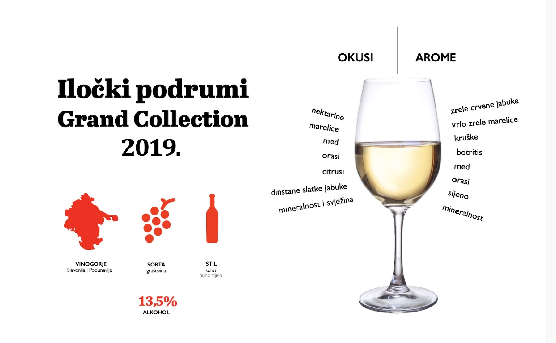 ilocki-podrumi-grand-collection-2019