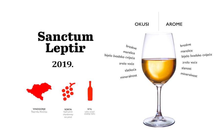 sanctum-leptir-2019