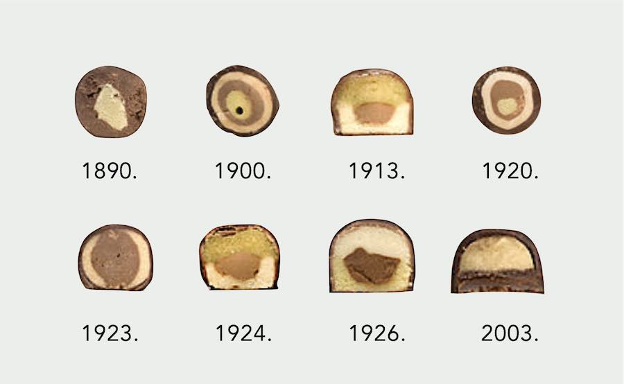 mozart-kugle-evolucija